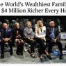 В США назвали тех, кто забрал большую часть денег на планете