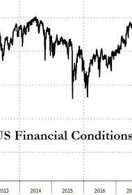 Паника на мировых рынках 28 февраля оказалась легкой репетицией