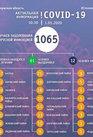 В Калужской области число новых заражений коронавирусом - 121, в соседней Брянской - 88