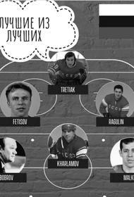 Лучшие советские и российские хоккеисты за всю историю чемпионатов мира