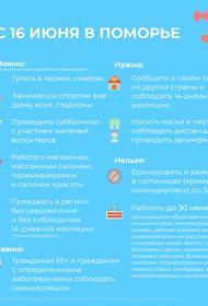 В Архангельске и Архангельской области решили не отмечать 75-летие Победы 24 июня