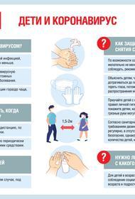 Роспотребнадзор напомнил, что дети тоже болеют COVID-19 и дал рекомендации по защите ребенка от коронавируса