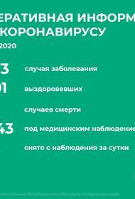 Уйба сообщил о продлении в Коми режима ограничений из-за коронавируса до 14 июля
