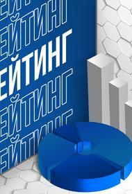 Челиндбанк вошел в топ-20 самых эффективных и рентабельных российских банков