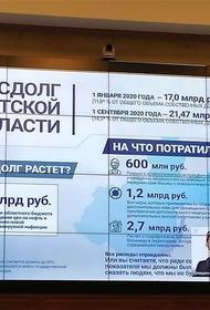 Игорь Кобзев  о  пандемии, энерготарифах и восстановлении пострадавших  территорий от паводков