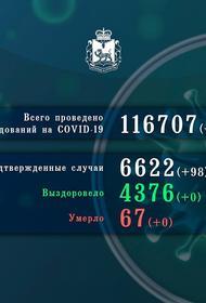 Михаил Ведерников сообщил о новом очаге коронавируса в Псковской области