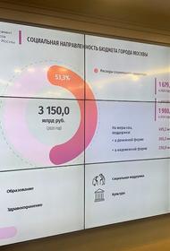 Социальная направленность бюджета столицы в 2021 году будет усилена