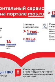 Сергунина: более 1000 пожертвований сделали москвичи через сервис на mos.ru