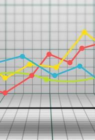Рост цен в России планирует почти половина компаний