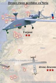 Авиапро: Потери российских дронов составили 35 единиц
