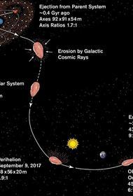 Оумуамуа мог образоваться в результате разрушения экзоплутона