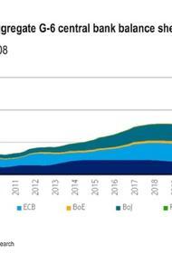 Глобальная гиперинфляция подкралась незаметно, хотя была видна из далека