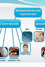 Зачем и кому нужно использование биометрии