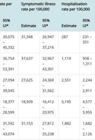 Процент непривитых в группе «65+» портит всю ковидную статистику