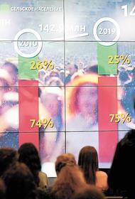 Демограф Сергей Рязанцев: «Россия рискует потерять этнокультурную самобытность»