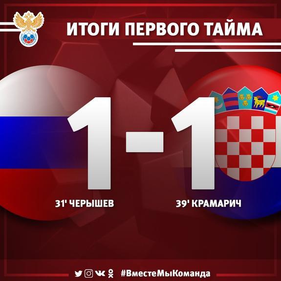 Первый тайм между Россией и Хорватией завершился со счетом 1:1
