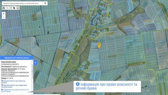 Украина скрывает имена владельцев земли, потому что целиком продана Китаю?