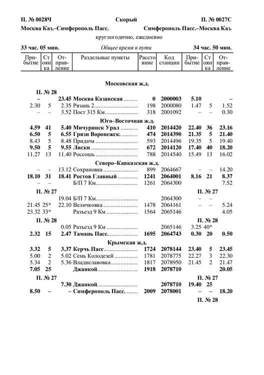 Опубликовано расписание движения  по Крымскому мосту скоростного пассажирского поезда  Москва - Симферополь
