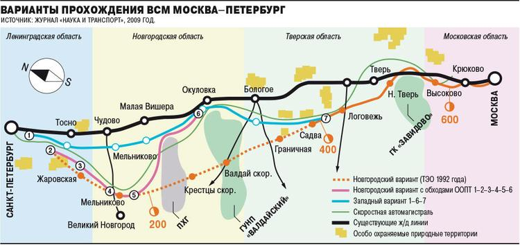 Сапсанам нужны отдельные магистрали  Появятся ли в России высокоскоростные железные дороги?