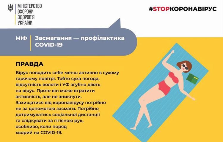 На Украине предупредили, что загар не спасает от COVID