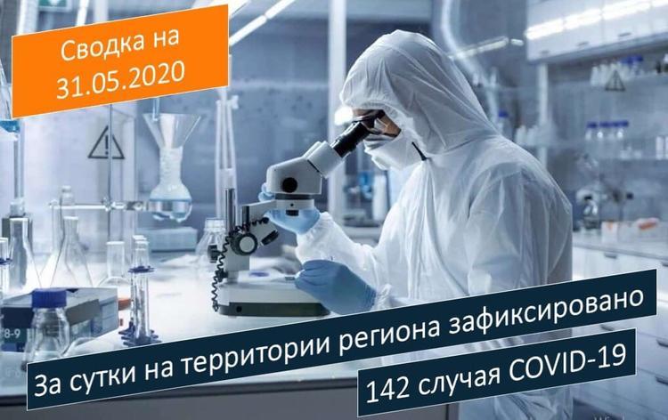 В Саратовской области COVID-19 обнаружили у 101 сотрудника и постояльца ПНИ