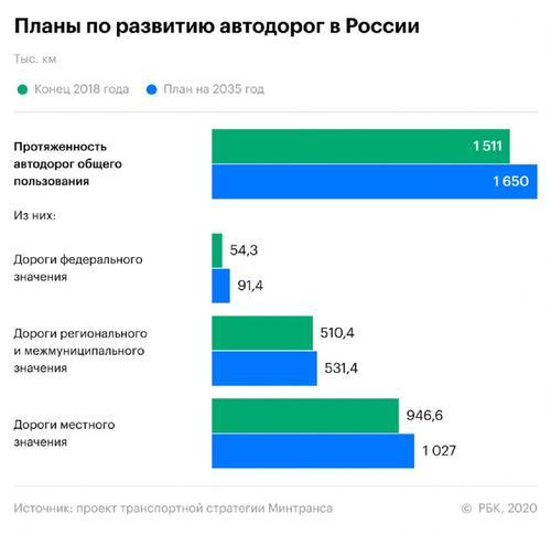 Бесплатный проезд в автобусах и трамваях станет катастрофой для России
