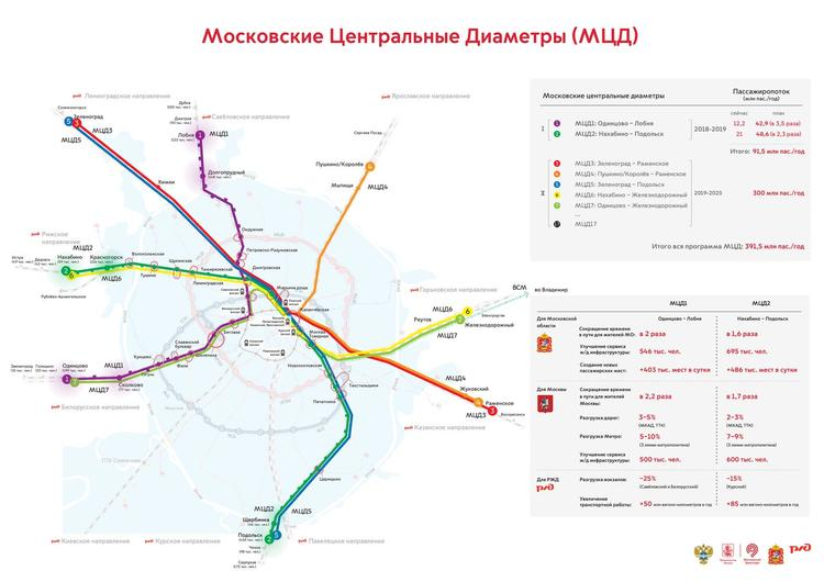 Два новых вокзала могут построить в Москве