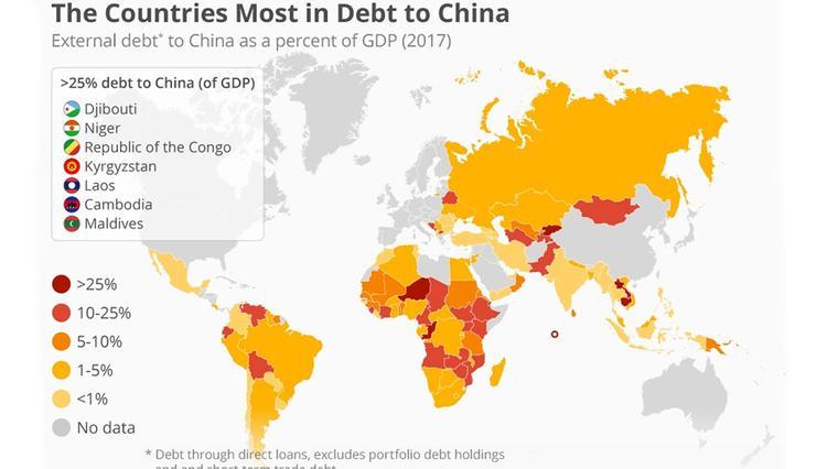 Названы крупнейшие должники Китаю