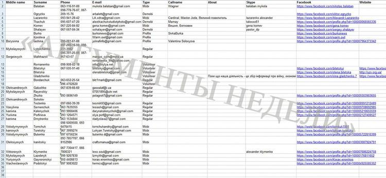 АН публикует список исполнителей и кураторов сайта «Миротворец»