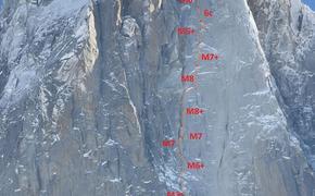 Четыре смельчака совершили смертельно опасное восхождение по западной стене Пти-Дрю