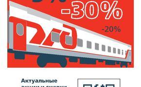 Весной пассажиры ПривЖД могут путешествовать со скидкой 30%