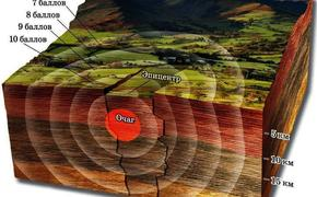 Отмечается увеличение числа и мощности землетрясений, учёные по-разному объясняют природу этого явления