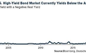 Американские облигации окончательно ушли на дно