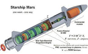 На Марс с ветерком: в ближайшие годы наши учёные получат «термояд» и электродвигатели для космоса